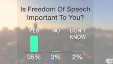 What Australians Think About Free Speech